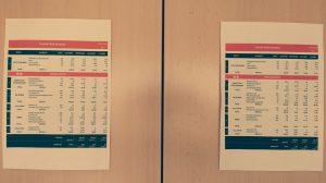 Afficher vos menus directement dans la cuisine vous permet d'avoir toutes les informations sous les yeux quand vous en avez besoin.