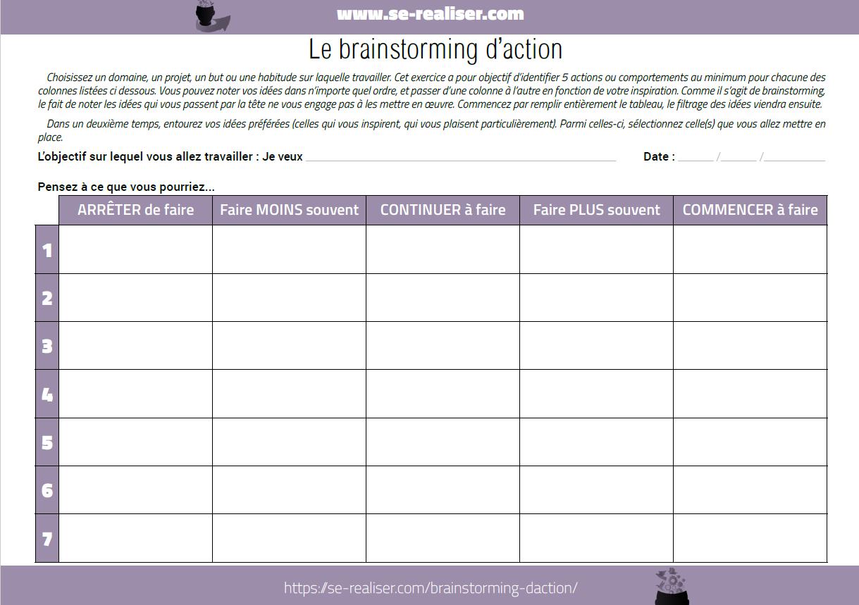Aperçu de la fiche-outil de brainstorming d'action